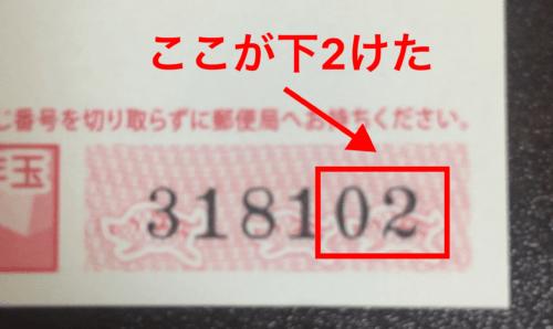 年賀はがきの当選番号の確認の仕方です